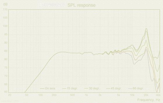 FR040WA01-SPL-response