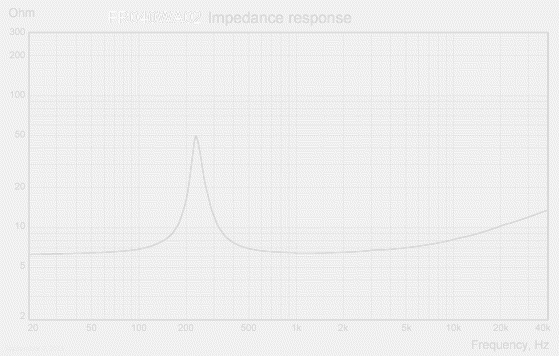 FR040WA02-IMP-response
