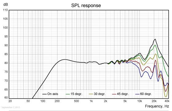 FR040WA02-SPL-response