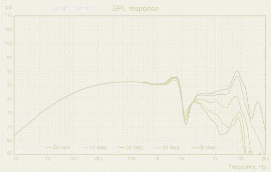 SW118WA01-FR