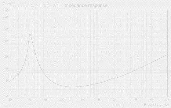 SW118WA01-IMP