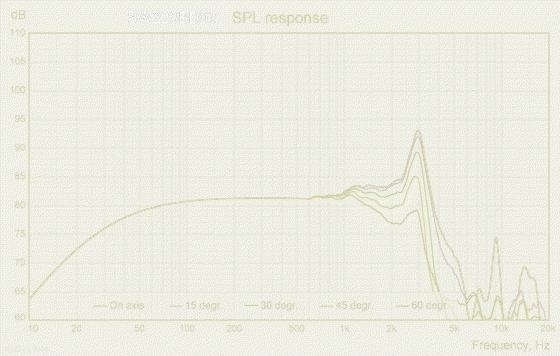 SW223BD03-freq-response