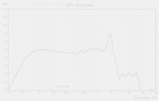 SW312WA04-SPL-response