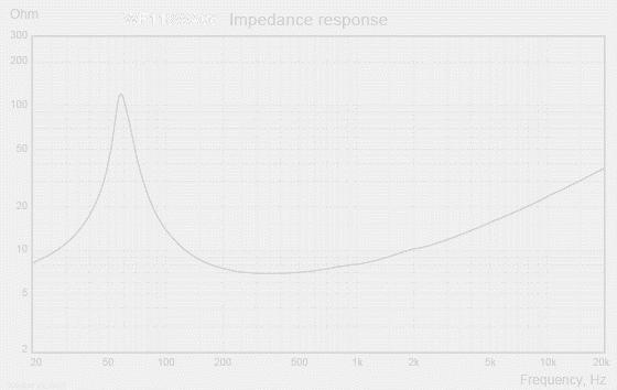 WF118WA08_impedance_resp